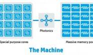 """Siêu máy tính """"The Machine"""" mạnh gấp 8000 lần máy tính thông thường"""