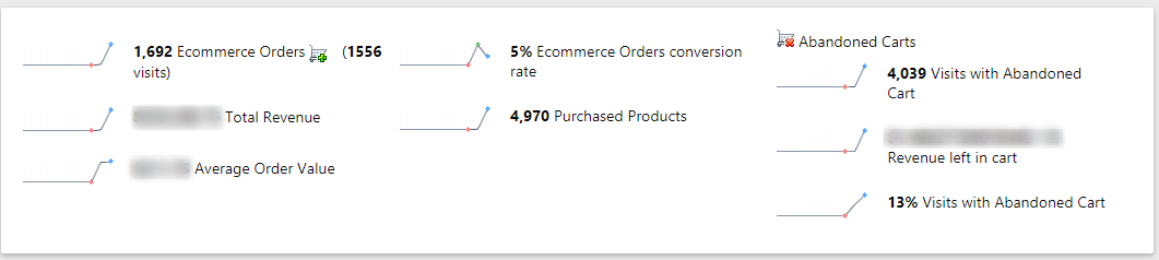 humcommerce-ecommerce-insights-1