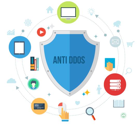DDoS - Phát hiện và chống DDoS